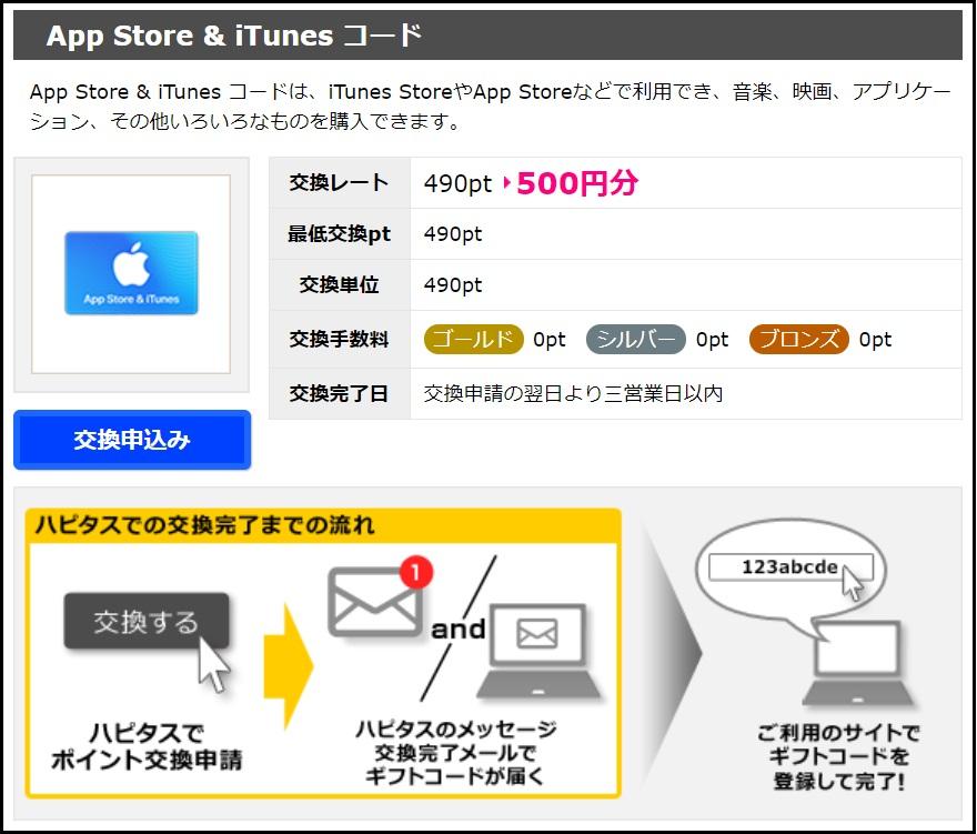 ハピタスポイントをApp Store & iTunesコードに交換する