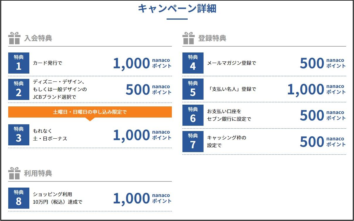 セブンカード・プラスのキャンペーン詳細