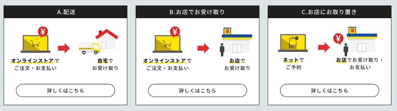 マツキヨオンラインの注文方法